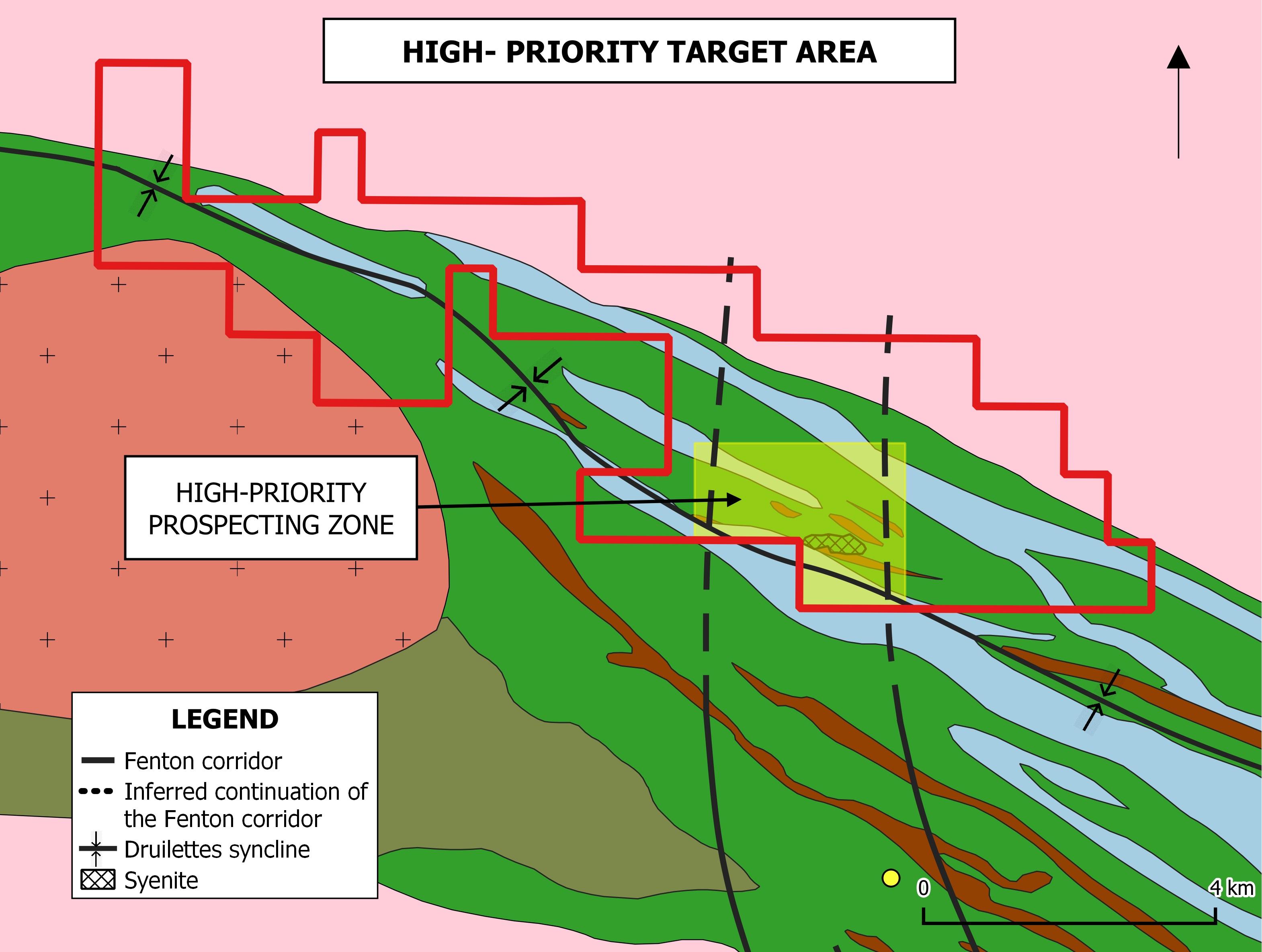 Anctil Priority Target
